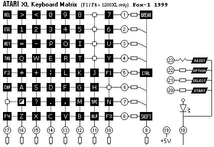 atari800xl_kbd_matrix